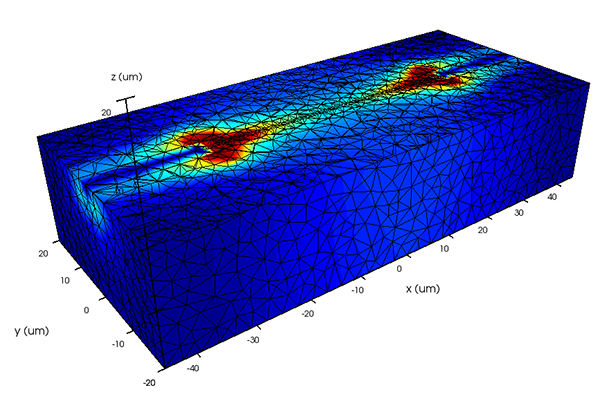 3D Heat Transport Simulator - Lumerical HEAT