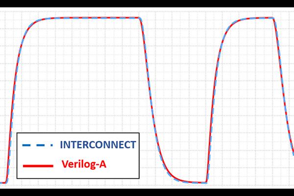 Photonic Verilog-A Platform - Lumerical
