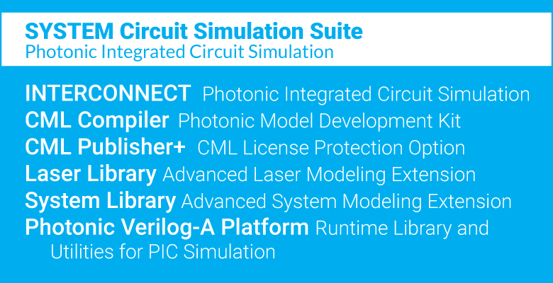 Accurately Simulate Photonic Components and Circuits - Lumerical